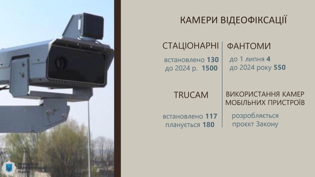 Позитивные изменения на дорогах общего пользования в Украине  (1)